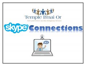 skype acceptiva